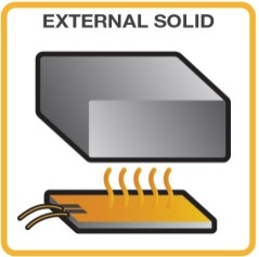 External solid