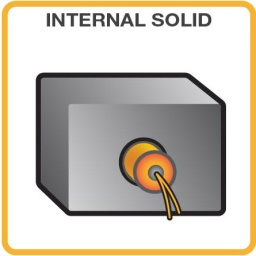 internal solid watlow