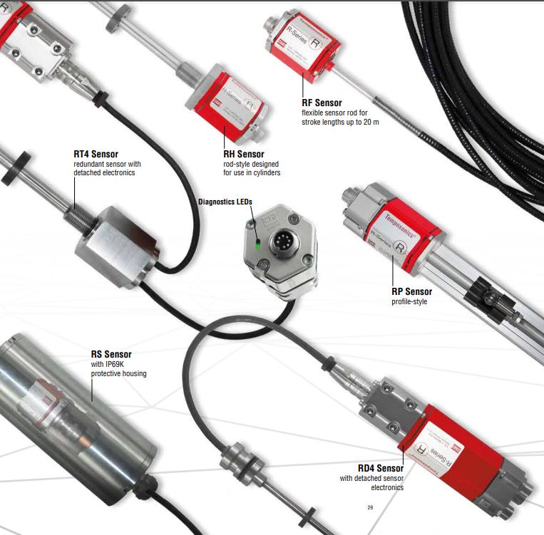 Temposonics R series  MTS Sensor Vietnam