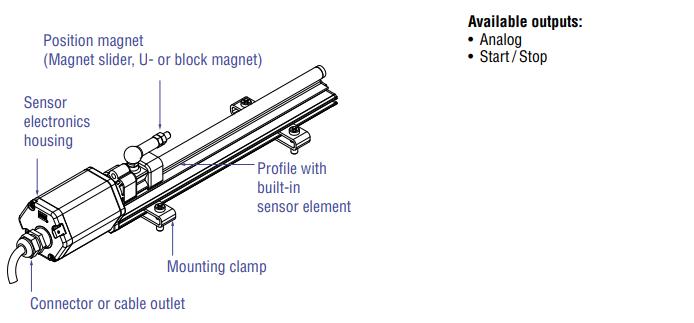 G-Series GP MTS Sensor